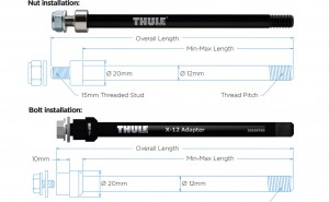 Adattatore perno Thule Syntace X-12 - M12x1,0